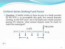 Sinking Fund Formula For Depreciation by Sinking Fund Factor Formula Sinks Ideas
