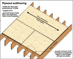 Plywood Subflooring Should Be Installed With Its Long Dimension And Face Grain Perpendicular To The Joists Installing Subfloor