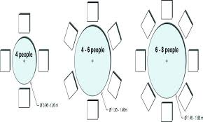 Size Of Round Table For Dining Room Dimensions Coffee In Inches Furniture Wonderful