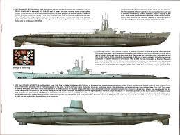 Uss Maine Sinking Theories by External Arrangement Of A Gato Balao Class Fleet Submarine