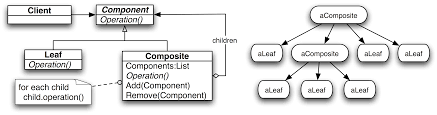 Python Decorators Simple Example by Java Fundamentals Tutorial Design Patterns