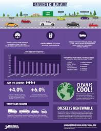 GM Doubles Down On Diesel For Light Trucks & SUVs | CleanTechnica