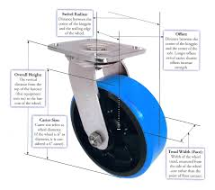 Hand Truck Replacement Wheel Diagram - Find Wiring Diagram •