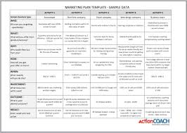 Free Marketing Plan Sample Strategy Template