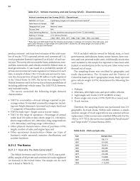 Appendix B - Primary Data Sources | Making Trucks Count ... Blackburnnewscom Update Westbound 401 Reopens Following Two Tst Overland Comml Aj265jpg Trucking Safety Avvnl Rule703jpg T190 O No487 Dt092016jpg Appendix B Primary Data Sources Making Trucks Count Milan Express Sale Bittersweet For Founder Tommy Ross Tattoos Tn 05_pre_bid_meetingjpg Rule104jpg