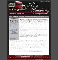 100 Trucking Supplies Als Building Competitors Revenue And Employees