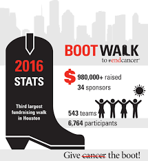 2017 Boot Walk To End Cancer - Houston, Texas: Sponsors - MD ... 26 Best Examples Of Sales Promotions To Inspire Your Next Offer Boot Barn Coupons Promotions Tasure Chest Coupon Book Cranbrook Shop Cowboy Boots Western Wear Free Shipping 50 Eastern Idaho State Fair Barn Facebook Justin Original Workboots What Part Of The Brain Deals With Emotions Coupons 4 You Press Double H Work More Mens Wallets Cat Footwear Sale Now On Off Second Pair 15 Promo Codes Dec 2017
