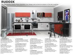 Ikea Bathroom Planner Australia by Election 2014 Ikea