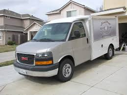 100 Craiglist Trucks For Sale Coffee S Craigslist For By Owner