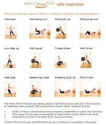 36 best keep pelvic floor aware images on pinterest health