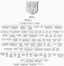 Sotterley | British History Online John Barne Briise Broma Bv Bshakhtar Bdonetsk Buefa Bjgxwv Ttlemx Barnes S 1327612 Hydraulic Pump S22f Ebay Our Team Balance On Buffalo Manitowoc 54220 Names Encyclopedia Barne Topsyone The Sense Of An Ending By Julian Youtube Jonathan Joe Logan Joeylog Twitter Ben Actor Wikipedia
