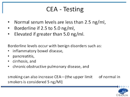 cea marker normal range tumor biomarkers for screening progression and prognosis