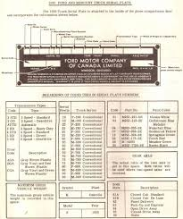 Chevy Truck Vin Decoder Chart - Chevy Van Vin Decoder Car ...