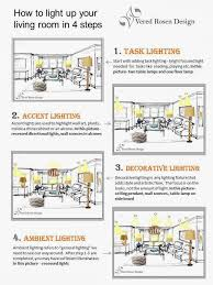 living room lighting plan home design