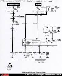 Free Gmc Wiring Diagram 1995 - Data Wiring Diagrams • 1gdfk16r0tj708341 1996 Burgundy Gmc Suburban K On Sale In Co Sierra 3500 Sle Test Drive Youtube 2000 Gmc Tail Light Wiring Diagram 2500 Photos Informations Articles Bestcarmagcom Specs News Radka Cars Blog Victory Red Crew Cab 4x4 Dually 19701507 2gtek19r7t1549677 Green Sierra K15 Ca 1992 Jimmy Engine Basic Guide 4wd Wecoast Classic Imports Chevrolet Ck Wikipedia Pickup Horn Wire Center Information And Photos Zombiedrive