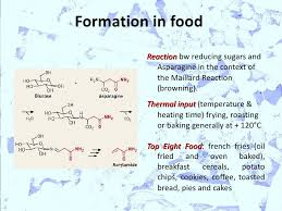 5 Formation In Food