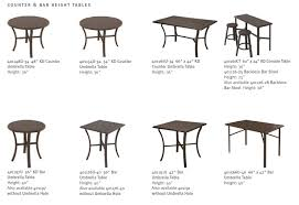 Mallin Patio Furniture Covers by Tables Patio Connection