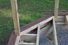 Horizontal Deck Railing Ideas by Decks Com Picture Frame Decking
