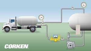 Liquefied Gas Transfer (LPG Storage Tank To Bobtail Truck) - YouTube Why Bobtail Liability Coverage Is Important Genesee General 4500 Bobtail Blueline Westmor Industries Propane Trucks Lins Used Top 3 Questions On Bobtailnontrucking Mile Markers American Inc Dba Isuzu Of Rockwall Tx Hino Isuzu Truck Dealer 2 Dallas Fort Worth Locations Liquid Transport Trailers Vacuum Dragon Products Ltd The Need For Speed News China Dofeng 4x2 8t Mini Lpg Tank Insurance Barbee Jackson
