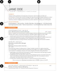 What Your Resume Should Look Like In 2019 | Money How To Write A Great Resume The Complete Guide Genius Sales Skills New 55 What To Put For Your Should Look Like In 2019 Money Good Work On Artikelonlinexyz 9 Sample Rumes List 12 In Part Of Business Letter 99 Key For Best Of Examples All Jobs Skill Set Template Easy Beautiful Language Resume A Job On 150 Musthave Any With Tips Tricks