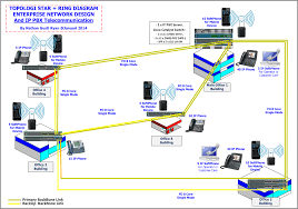 Step By Step Membangun IP PBX Server Dengan Windows 7 Dan 3CX ... Bria Mobile Voip Business Communication Softphone Android Apps Opcode Dialers For Iphone Providersmobisnow Free Pc To Make Or Low Cost Worldwide Calls Tablet Sip 394 Apk Download Operator Receptionist Striker24x7 Asterisk Bicom Systems Phone Ip Pbx Cloud Services Unifi Voice Over Instalacin Y Configuracin Express Talk Youtube Onsip Tutorials Setting Up The 3c Soft Cfiguration And Testing Why You Should Use A Handset