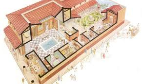 Simple Layout Of A Villa Placement by House Layout Layouts Villas Building Plans