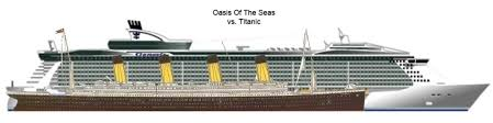 titanic vs oasis of the seas malcolm oliver s waterworld