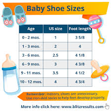 100 7m To Feet Kids Ddler Shoe Size Chart By Age From 0 To 12 Yrs