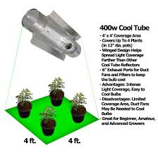 yield lab 400w hps mh cool reflector grow light kit