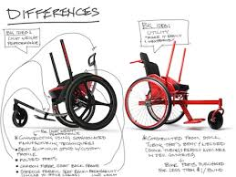 fabulous leveraged freedom chair with leveraged freedom chair demo