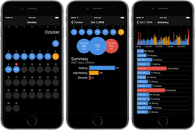 CardioBot Provides Effortless Heart Rate Sleep Tracking – MacStories