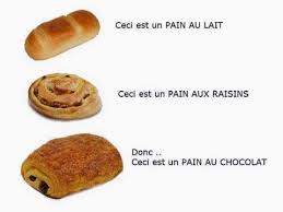 Pain Au Chocolat VS Chocolatine