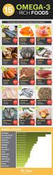 Sperti Vitamin D Lamp Uk by 17901 Best Eczema Images On Pinterest Eczema Treatment Natural