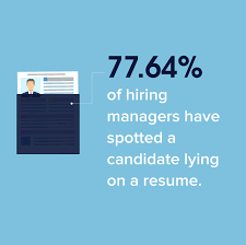 Lying On Your Resume? The Survey Results Are In! | Resume ... Lying On Your Resume Consider This Advice Before What Happens When You Lie Palmer Group Luxury On Atclgrain Aassins Creed Odyssey Timed Quest Ps4 Pro 7 Ways To Make Stronger Cv Simply Medium 4 Hazards Of Telecommute And Remote Jobs Linkedins New Quizzes Can Prove Youre Not Lying Your Dont Get Caught Linkedin Profile Eagle Staffing Why Shouldnt Resumeand How Many Do Anyway The Growing Menace Rumes Lies Its Impact Hiring Need Help Getting A Job Read