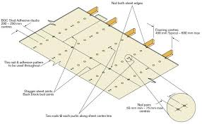 ceiling sheet application interior ceilings plastering