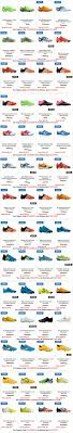 What's In My Soccer Bag? - October 2015 - Soccer Reviews For You World Soccer Shop Coupon Codes September 2018 Coupons Bahrain Flag Button Pin Free Shipping Coupon Codes Liverpool Fans T Shirts Football Clothings For Soccer Spirits Anniversary Fiasco Challenger Promo Code Bhphotovideo Cash Back Under Armour Cleats White Under Ua Thrill Forza Goal Discount Buy Buffalo Boots Online Buffalo Shoes 6000 Black Coupons Taylormade Certified Pre Owned Free Shipping Pompano Train Station Trx Recent Deals