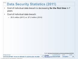 Nasdaq Directors Desk Security Breach by Data Ed Online How Safe Is Your Data Data Security Webinar