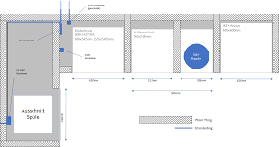 projekt outdoorküche teil 1 planung und fundament gießen
