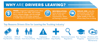 Fleet Managers: Improve Driver Retention With Telematics | USA ... Truck Driver Is Among The Deadliest Jobs In Us Truckscom 2017 Intertional Dump Together With Commercial Insurance Ohio Cdl Local Driving Oh Fleet Managers Improve Retention With Telematics Usa Ups Salary Per Hour Average Pay Crete Carrier And Shaffer Trucking Raise Business Wire Why Do Companies Pay Hhg Or Zipcode Miles To Deductions For Drivers 5th Wheel Traing Institute School Leading Professional Cover Letter Examples Center Global Policy Solutions Stick Shift Autonomous