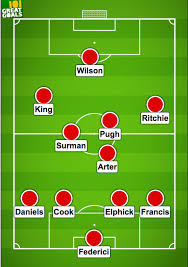 Likely Bournemouth V Manchester United Starting XI