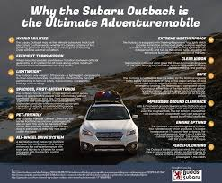 100 Outback Truck Parts Budds Subaru Is Most Trusted Dealers For Subaru Vehicles Parts And