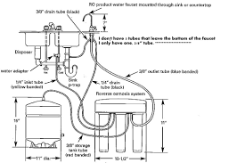 Zip It Bath And Sink Hair Snare by Double Sink Drain Plumbing Diagram Descargas Mundiales Com