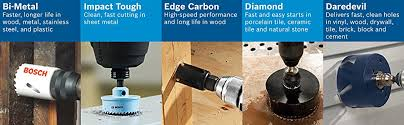 Drilling Small Holes In Porcelain Tile by Amazon Com Bosch Hdg11 11 Piece Diamond Hole Saw Set Home