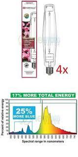 1000 Watt Hps Bulb Hortilux by Grow Light Bulbs 178988 Genesis 1000 Watt Hps Bulb Lamp Best On