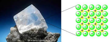 le de cristal de sel dossiers reactivite thermodynamique article equilibre chimique jullien 1 png