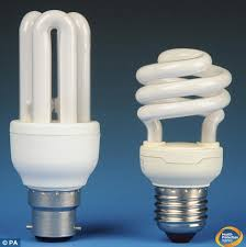 energy saving light bulbs could leave you faced from uv