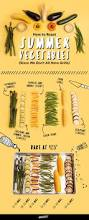 Roast Beef Curtain Meme by Best 25 Summer Roast Recipes Ideas On Pinterest Spinach Salads