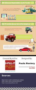 The DOs And DON'Ts When Selling A Junk Car To A Junk Yard | Infographic Craigslist Syracuse Cars 1998 Jeep Grand Cherokee For Sale Youtube Craigslist Chevrolet Silverado 1500 Sale A Few Thoughts About Carsandyrupertcom At 16900 Could This 1989 Ford Mustang 50 Be Another Notch On Amazoncom Coleman Saluspa Inflatable Hot Tub Garden Outdoor Apparatus Category Spmfaaorg Rivieras On Local Ebay Etc Page 10 Buick 1979 Cadillac Seville Classics Autotrader Used Indian Chief Motorcycles In Georgia Willys Trucks Ewillys 8 1941 Gmc Model 9314 Classic Vintage Chevrolet Pinterest