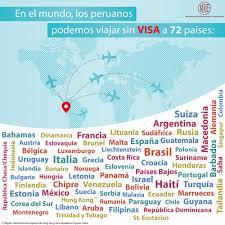 Visas Para Extranjeros