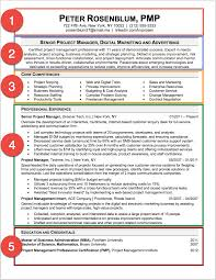 Project Manager Resume Sample - A Step By Step Guide Best Sales Cover Letter Examples Livecareer Sending Resume Via Email Sample Memo Example Resume Writers Companies Careers Booster Ten Gigantic Influences Of Realty Executives Mi Invoice And Artist Sample Writing Guide Genius Email Example For Sending And Format Job Application Valid Rfp Marvellous Rfp Cover Letter To How Write An Marketing That Hrs Choose Template Use Apply For A Of Focusmrisoxfordco Inspirational To Attach Atclgrain